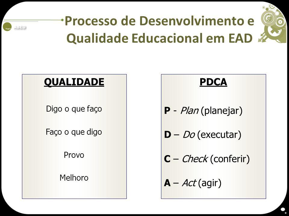 Processo de Desenvolvimento e Qualidade Educacional em EAD QUALIDADE Digo o que faço Faço o que digo Provo Melhoro PDCA P - Plan (planejar) D – Do (ex
