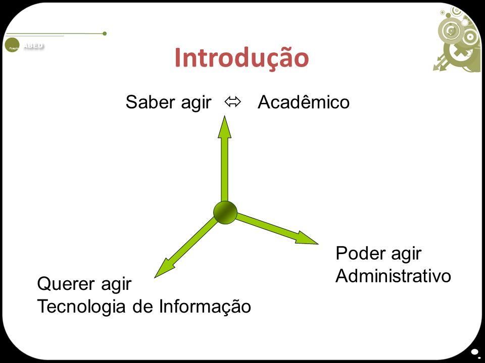 Introdução Saber agir Acadêmico Querer agir Tecnologia de Informação Poder agir Administrativo