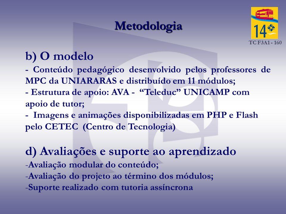 b) O modelo - Conteúdo pedagógico desenvolvido pelos professores de MPC da UNIARARAS e distribuído em 11 módulos; - Estrutura de apoio: AVA - Teleduc