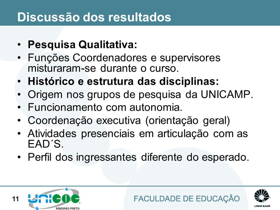 11 Discussão dos resultados Pesquisa Qualitativa: Funções Coordenadores e supervisores misturaram-se durante o curso. Histórico e estrutura das discip