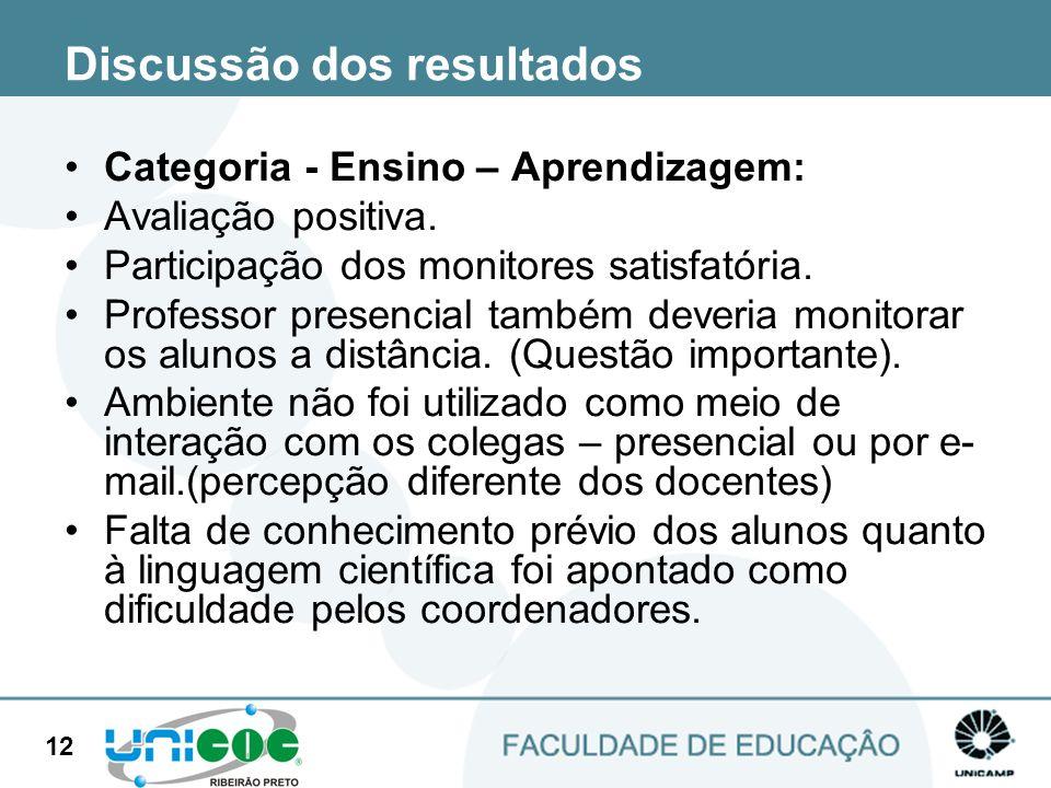 12 Discussão dos resultados Categoria - Ensino – Aprendizagem: Avaliação positiva. Participação dos monitores satisfatória. Professor presencial també