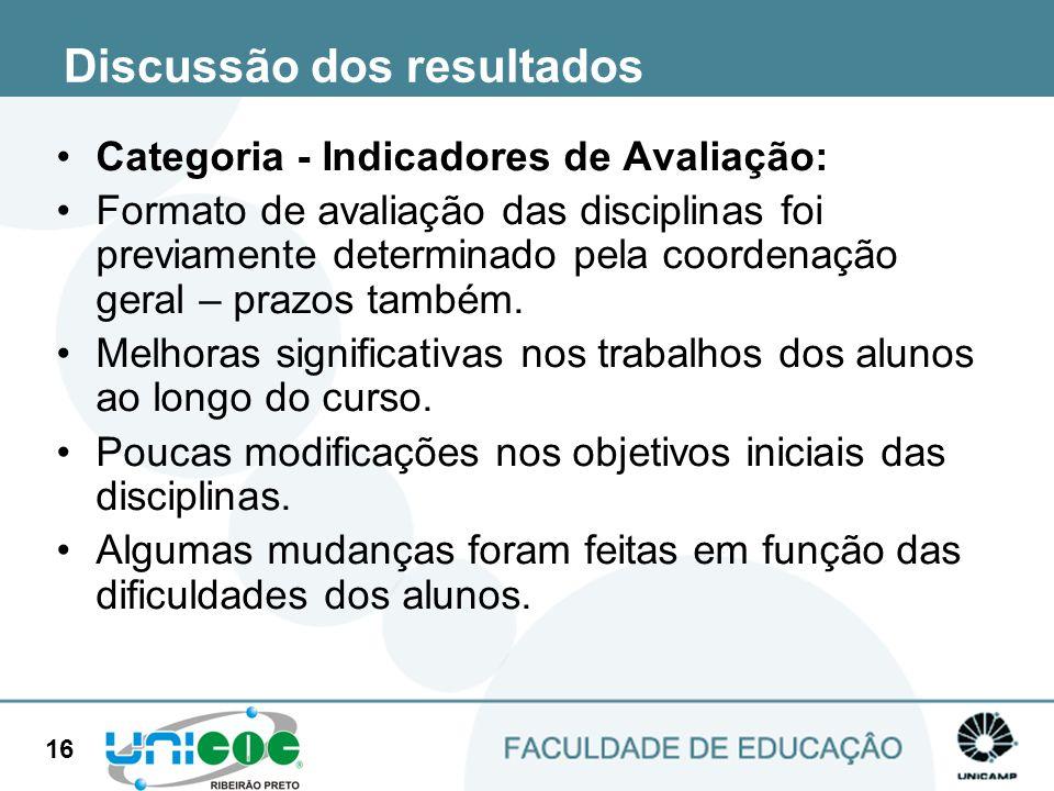 16 Discussão dos resultados Categoria - Indicadores de Avaliação: Formato de avaliação das disciplinas foi previamente determinado pela coordenação ge