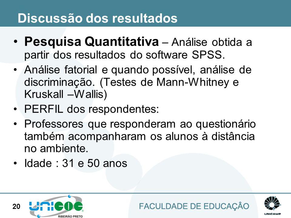 20 Discussão dos resultados Pesquisa Quantitativa – Análise obtida a partir dos resultados do software SPSS. Análise fatorial e quando possível, análi