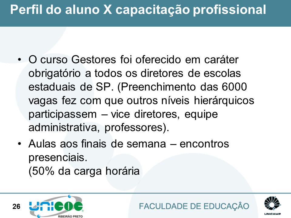 26 Perfil do aluno X capacitação profissional O curso Gestores foi oferecido em caráter obrigatório a todos os diretores de escolas estaduais de SP. (