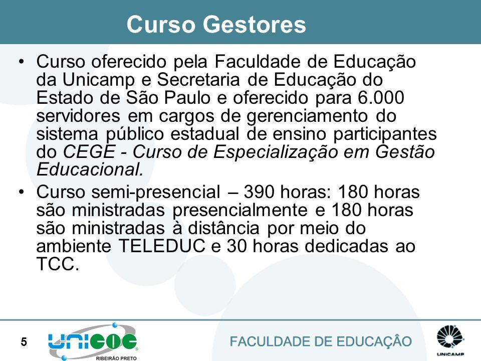 5 Curso Gestores Curso oferecido pela Faculdade de Educação da Unicamp e Secretaria de Educação do Estado de São Paulo e oferecido para 6.000 servidor