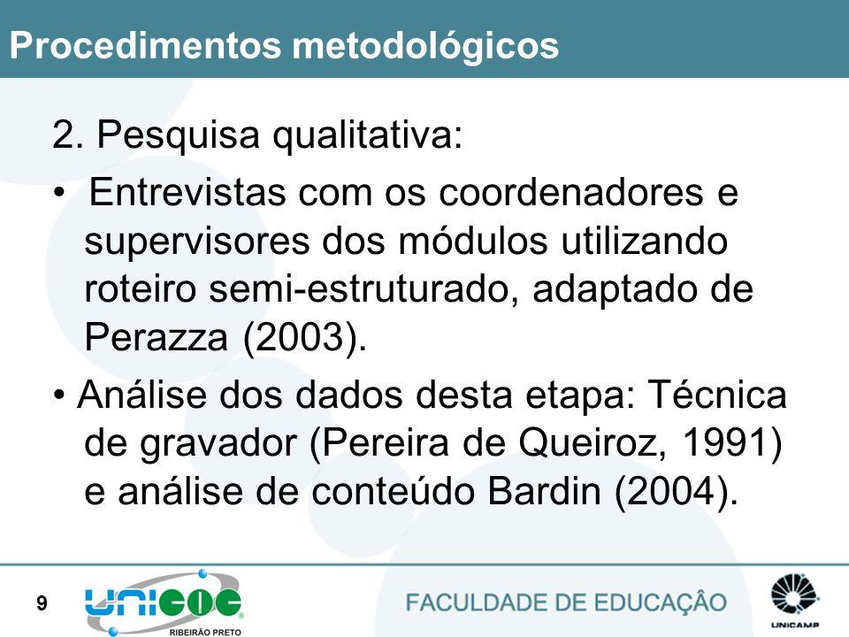 9 2. Pesquisa qualitativa: Entrevistas com os coordenadores e supervisores dos módulos utilizando roteiro semi-estruturado, adaptado de Perazza (2003)