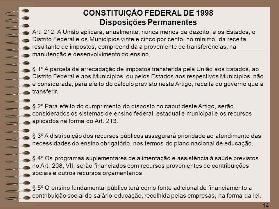 15 CONSTITUIÇÃO FEDERAL Disposições Transitórias (ADCT) Art.