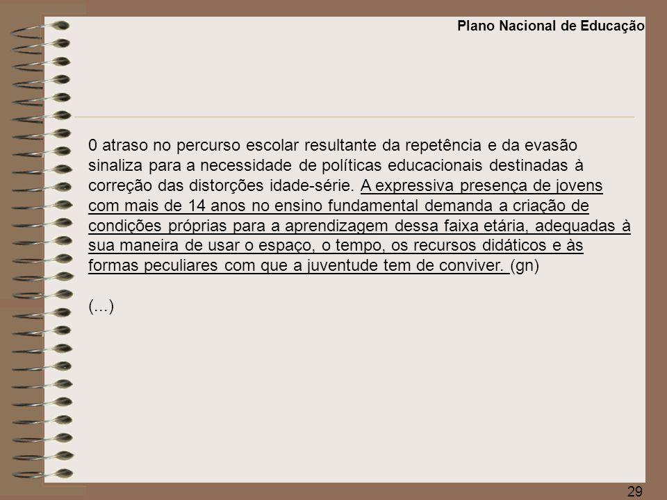 30 A Constituição Federal determina como um dos objetivos do Plano Nacional de Educação a integração de ações do poder público que conduzam à erradicação do analfabetismo (Art.
