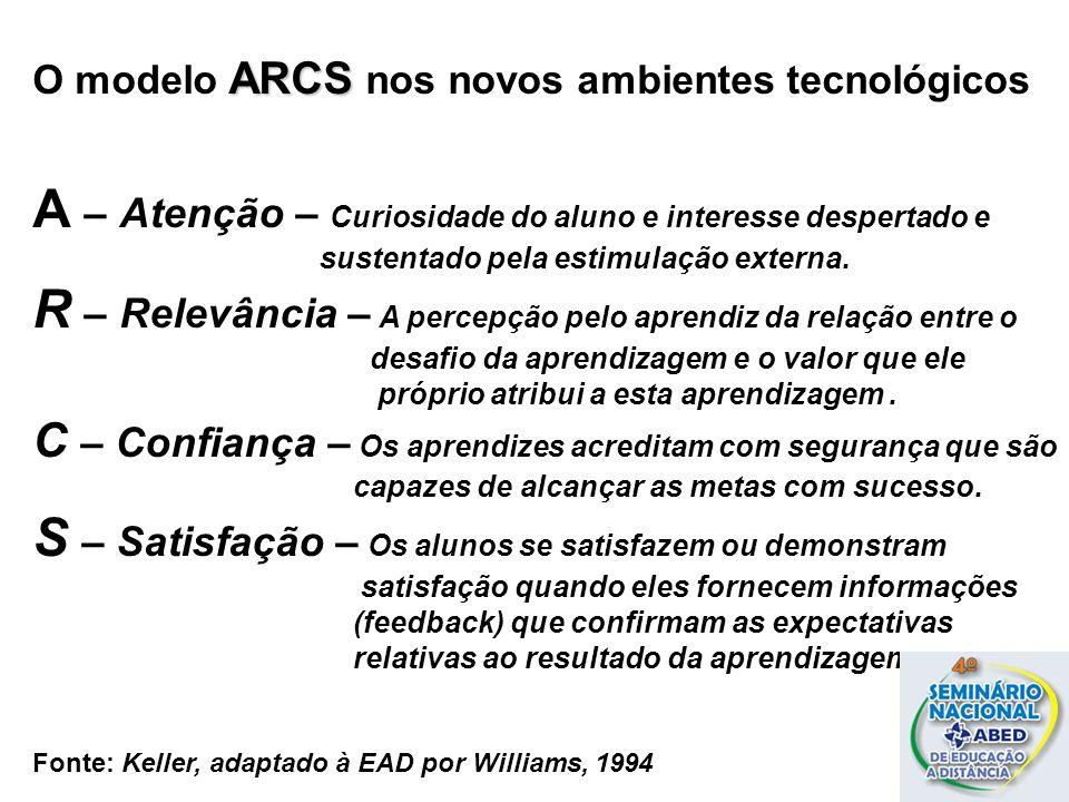 ARCS O modelo ARCS nos novos ambientes tecnológicos A – Atenção – Curiosidade do aluno e interesse despertado e sustentado pela estimulação externa. R