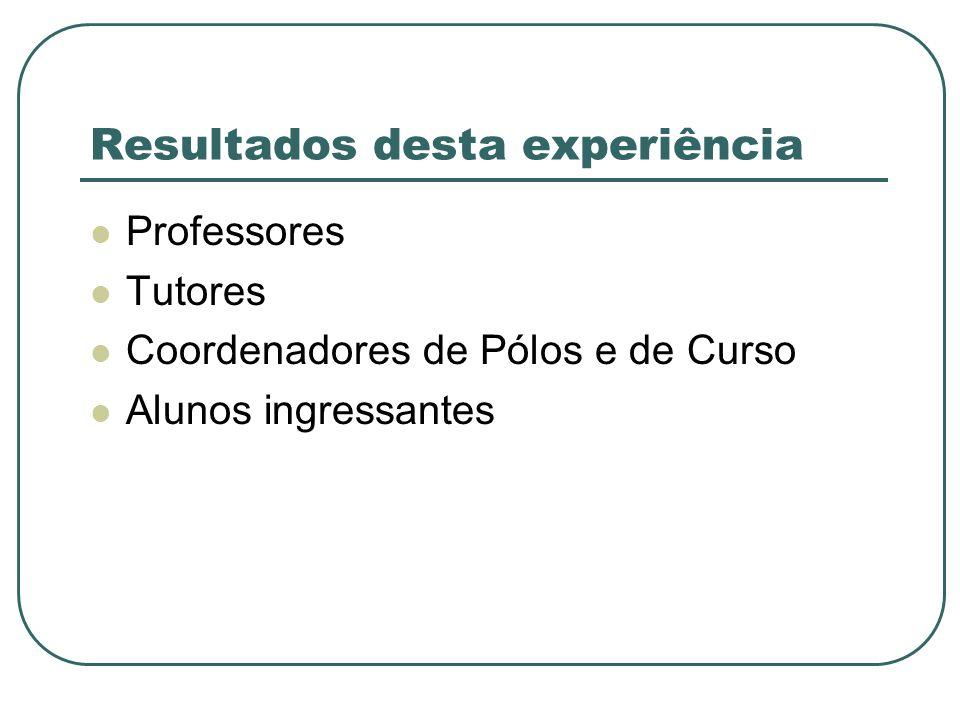Resultados desta experiência Professores Tutores Coordenadores de Pólos e de Curso Alunos ingressantes