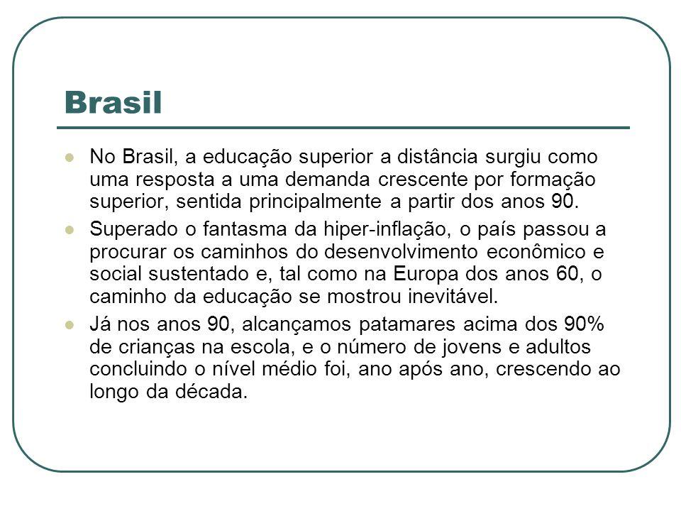 Brasil No Brasil, a educação superior a distância surgiu como uma resposta a uma demanda crescente por formação superior, sentida principalmente a par