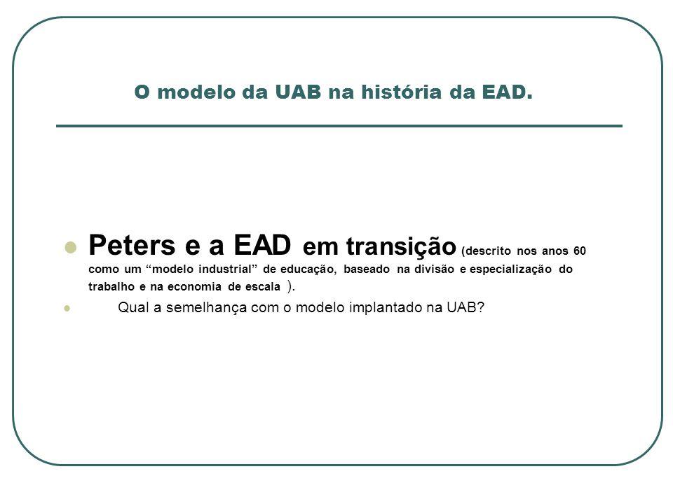 O modelo da UAB na história da EAD. Peters e a EAD em transição (descrito nos anos 60 como um modelo industrial de educação, baseado na divisão e espe