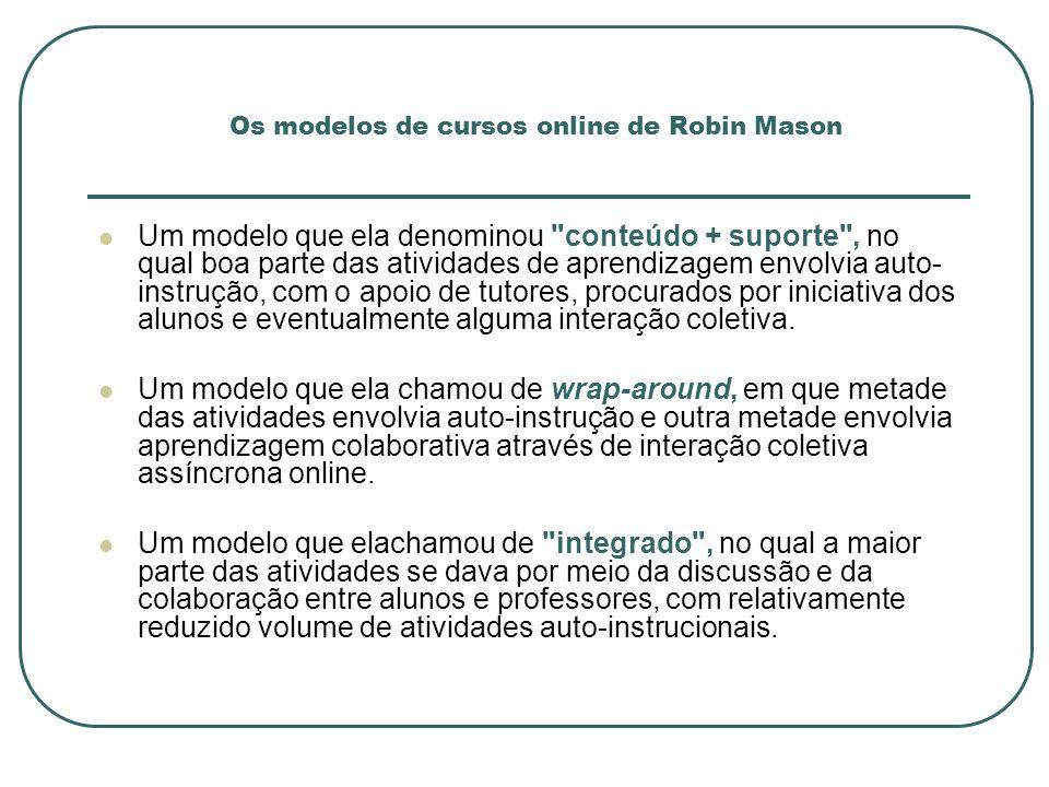 O Avanço da EAD na Universidade Federal da Paraíba: A UFPB Virtual O desafio da EAD em transição no modelo da UFPB Virtual A proposta de Capacitação Continuada Metodologia adotada na capacitação continuada de professores e tutores para uma EAD em transição na UFPB Virtual /Sistema UAB