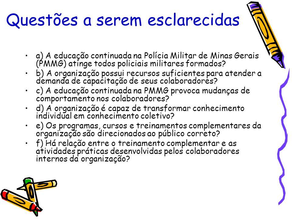 Questões a serem esclarecidas a) A educação continuada na Polícia Militar de Minas Gerais (PMMG) atinge todos policiais militares formados? b) A organ