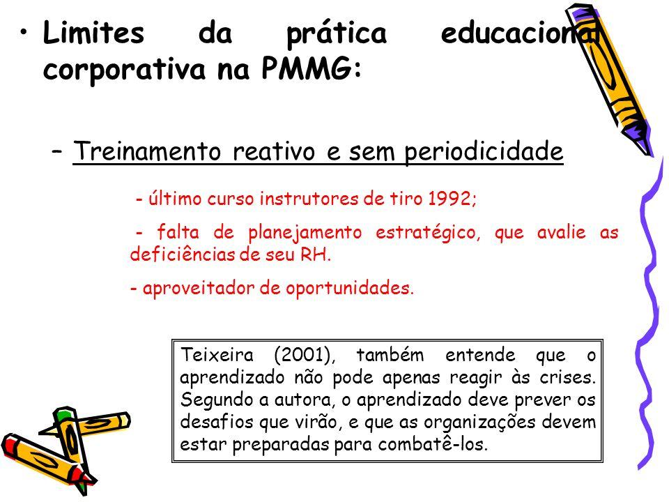 Limites da prática educacional corporativa na PMMG: –Treinamento reativo e sem periodicidade - último curso instrutores de tiro 1992; - falta de plane