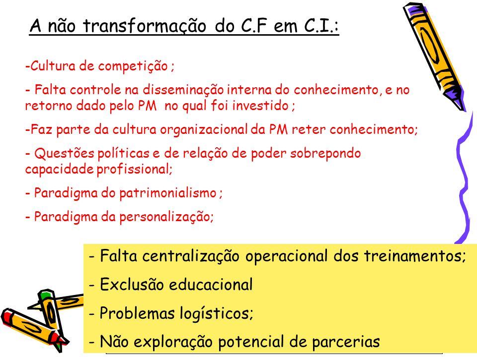 A não transformação do C.F em C.I.: -Cultura de competição ; - Falta controle na disseminação interna do conhecimento, e no retorno dado pelo PM no qu