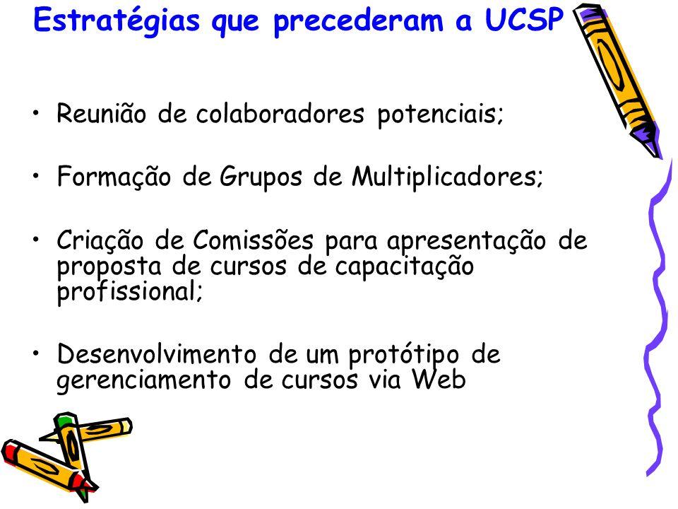 Estratégias que precederam a UCSP Reunião de colaboradores potenciais; Formação de Grupos de Multiplicadores; Criação de Comissões para apresentação d