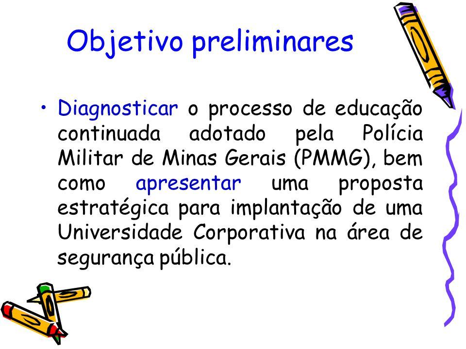 Objetivo preliminares Diagnosticar o processo de educação continuada adotado pela Polícia Militar de Minas Gerais (PMMG), bem como apresentar uma prop