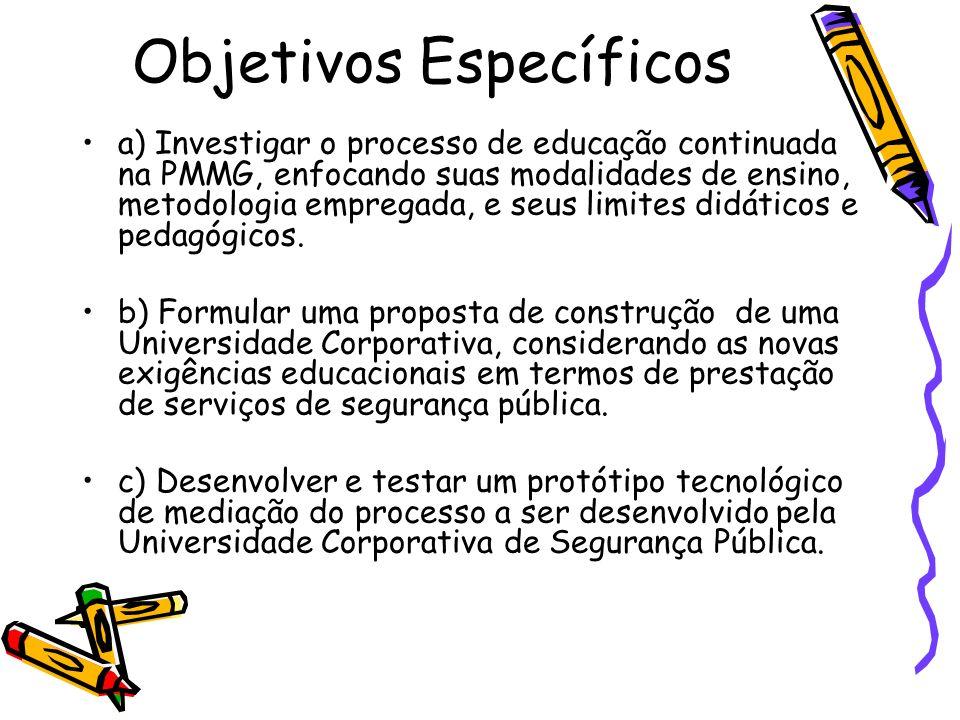 Objetivos Específicos a) Investigar o processo de educação continuada na PMMG, enfocando suas modalidades de ensino, metodologia empregada, e seus lim