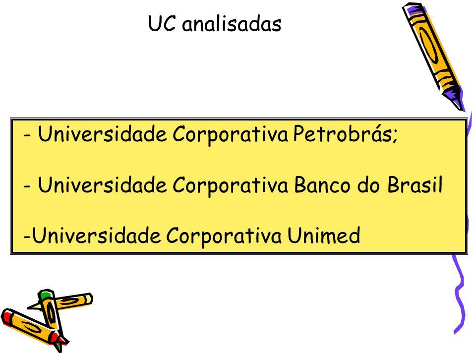 UC analisadas - Universidade Corporativa Petrobrás; - Universidade Corporativa Banco do Brasil -Universidade Corporativa Unimed