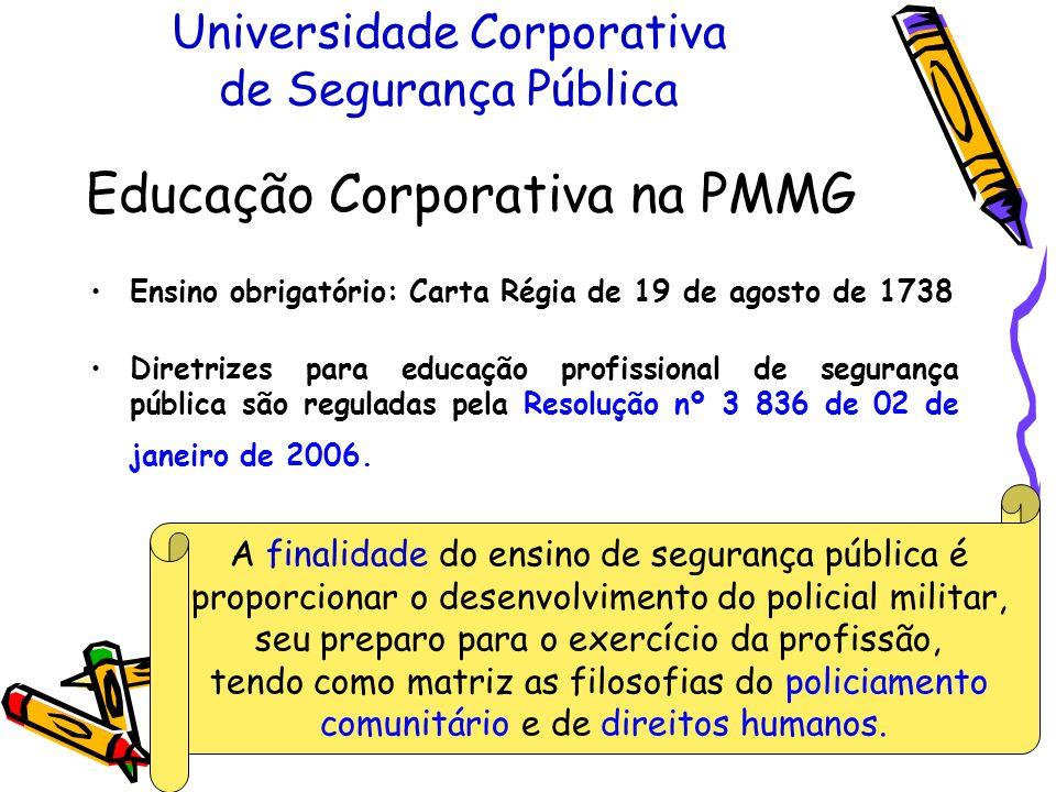 Educação Corporativa na PMMG Ensino obrigatório: Carta Régia de 19 de agosto de 1738 Diretrizes para educação profissional de segurança pública são re