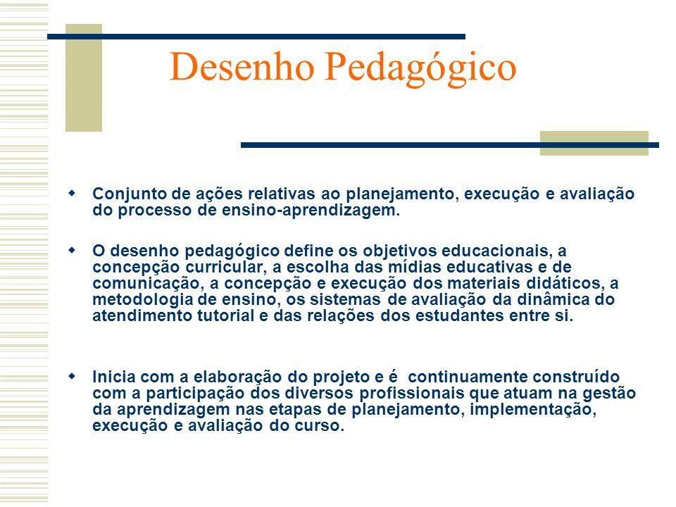 Desenho Pedagógico Conjunto de ações relativas ao planejamento, execução e avaliação do processo de ensino-aprendizagem. O desenho pedagógico define o