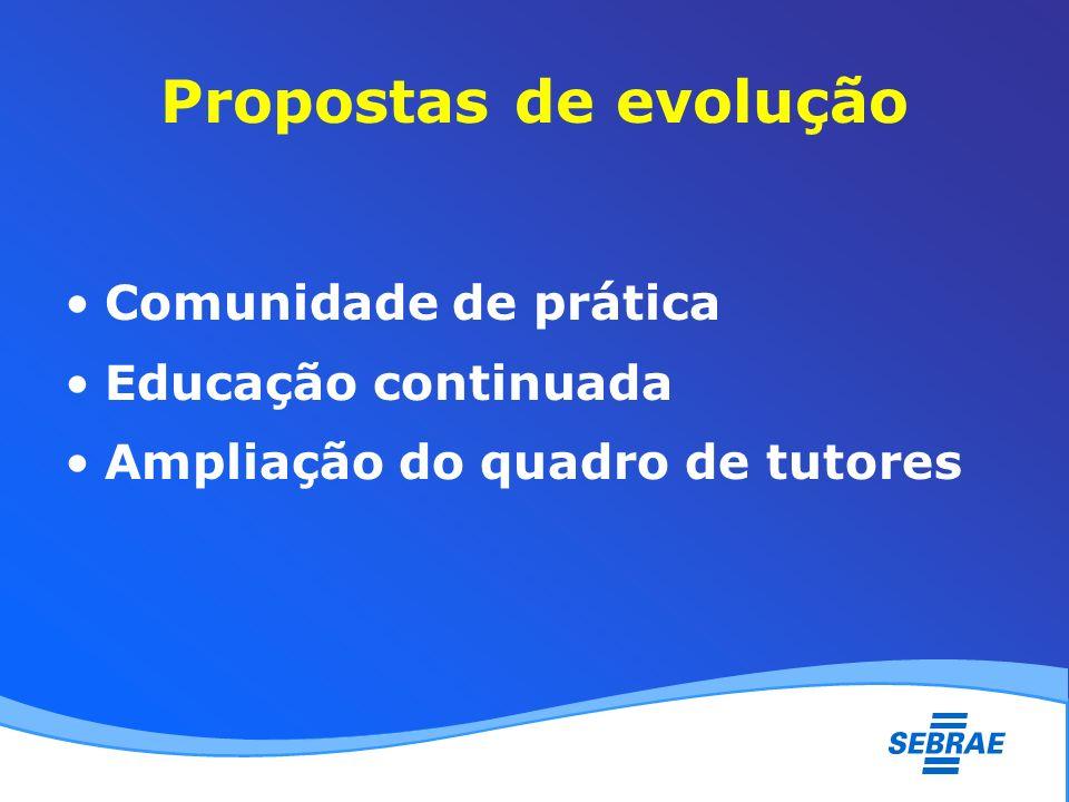 Propostas de evolução Comunidade de prática Educação continuada Ampliação do quadro de tutores