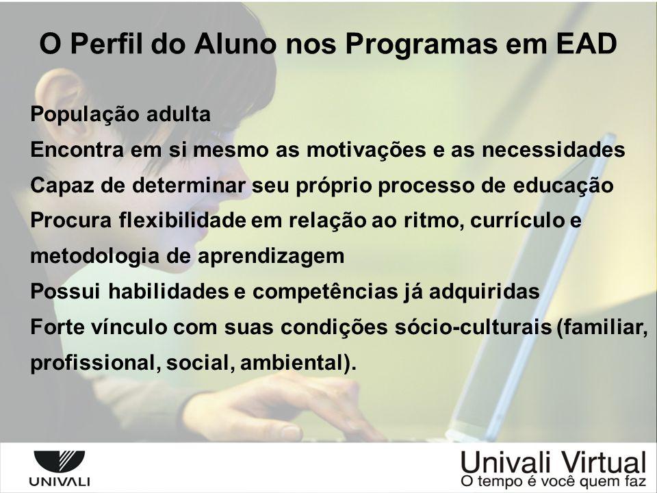 O Perfil do Aluno nos Programas em EAD População adulta Encontra em si mesmo as motivações e as necessidades Capaz de determinar seu próprio processo