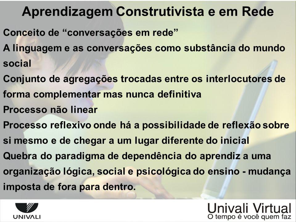 Aprendizagem Construtivista e em Rede Conceito de conversações em rede A linguagem e as conversações como substância do mundo social Conjunto de agreg