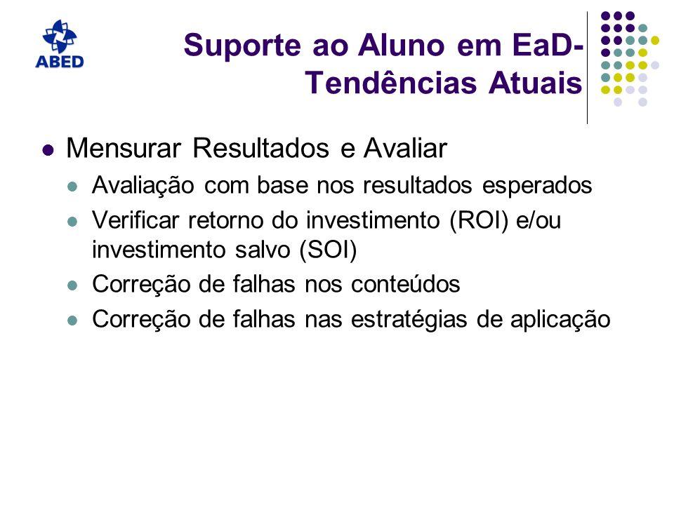 Mensurar Resultados e Avaliar Avaliação com base nos resultados esperados Verificar retorno do investimento (ROI) e/ou investimento salvo (SOI) Correç
