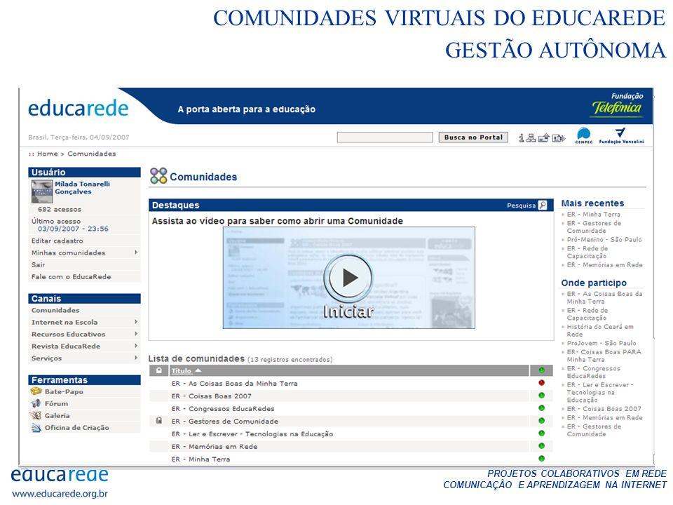 PROJETOS COLABORATIVOS EM REDE COMUNICAÇÃO E APRENDIZAGEM NA INTERNET COMUNIDADES VIRTUAIS DO EDUCAREDE GESTÃO AUTÔNOMA