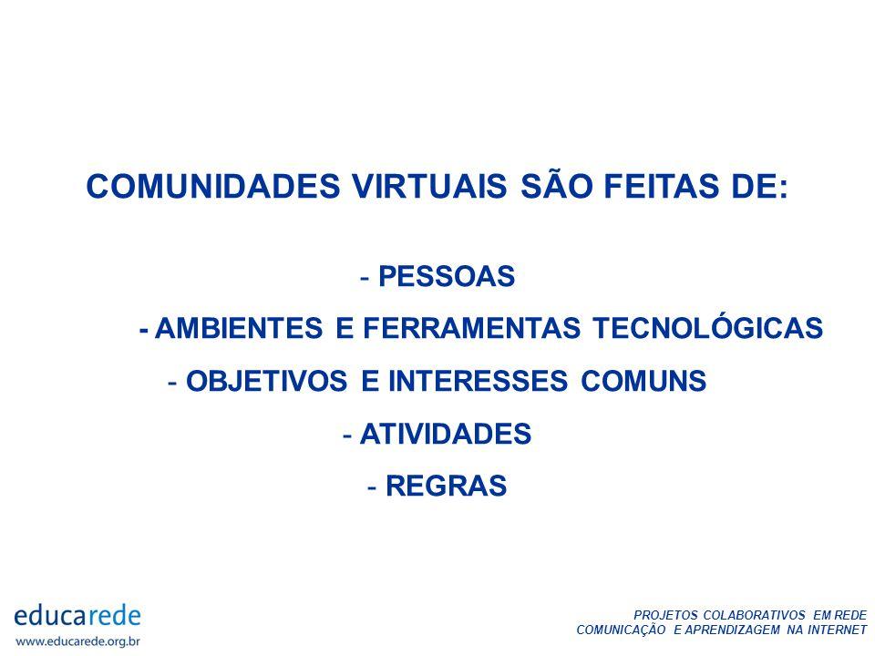 PROJETOS COLABORATIVOS EM REDE COMUNICAÇÃO E APRENDIZAGEM NA INTERNET GESTÃO AUTÔNOMA DE COMUNIDADES VIRTUAIS NO EDUCAREDE AMPLIAÇÃO DOS PROJETOS COLABORATIVOS EM REDE, NA INTERENET HOSPEDAGEM E DISPONIBILIZAÇÃO DO REPERTÓRIO E DAS FERRAMENTAS DO EDUCAREDE TUTORIAL DO GESTOR DA COMUNIDADE