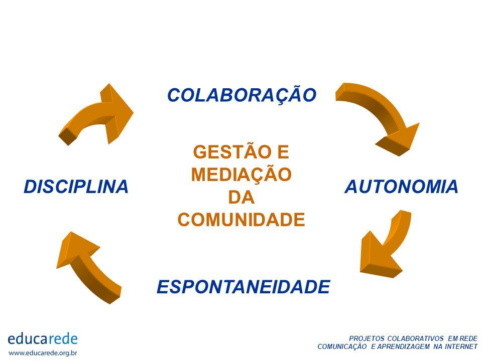 PROJETOS COLABORATIVOS EM REDE COMUNICAÇÃO E APRENDIZAGEM NA INTERNET GESTÃO E MEDIAÇÃO DA COMUNIDADE COLABORAÇÃO AUTONOMIA ESPONTANEIDADE DISCIPLINA