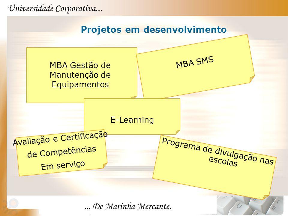 Universidade Corporativa...... De Marinha Mercante. Projetos em desenvolvimento MBA Gestão de Manutenção de Equipamentos MBA SMS E-Learning Avaliação