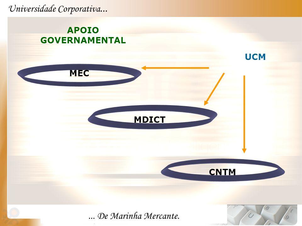 Universidade Corporativa...... De Marinha Mercante. APOIO GOVERNAMENTAL UCM MEC MDICT CNTM