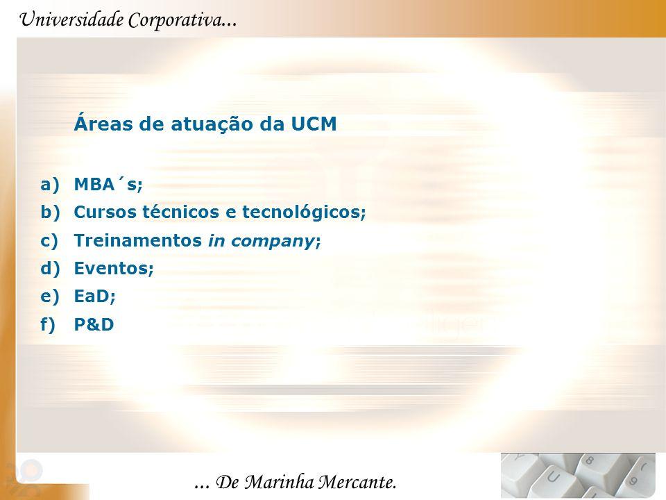 Universidade Corporativa...... De Marinha Mercante. Áreas de atuação da UCM a)MBA´s; b)Cursos técnicos e tecnológicos; c)Treinamentos in company; d)Ev
