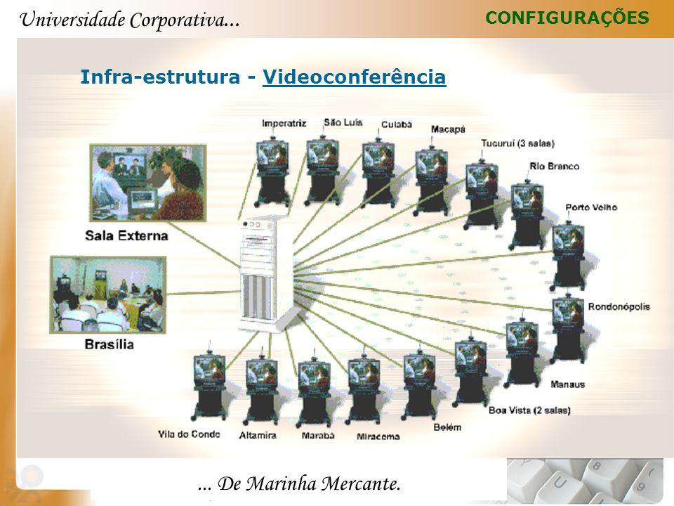 Universidade Corporativa...... De Marinha Mercante. CONFIGURAÇÕES Infra-estrutura - Videoconferência