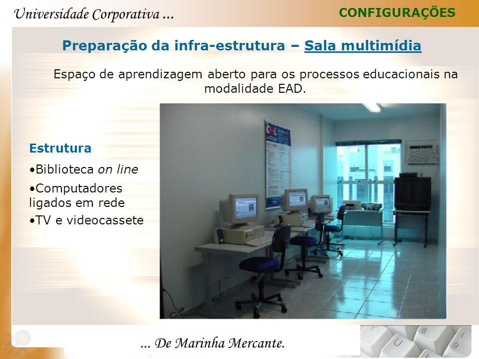 Universidade Corporativa...... De Marinha Mercante. Preparação da infra-estrutura – Sala multimídia Espaço de aprendizagem aberto para os processos ed