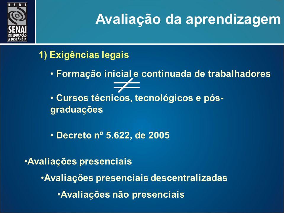 Avaliação da aprendizagem 1) Exigências legais Formação inicial e continuada de trabalhadores Cursos técnicos, tecnológicos e pós- graduações Decreto nº 5.622, de 2005 Avaliações presenciais Avaliações presenciais descentralizadas Avaliações não presenciais