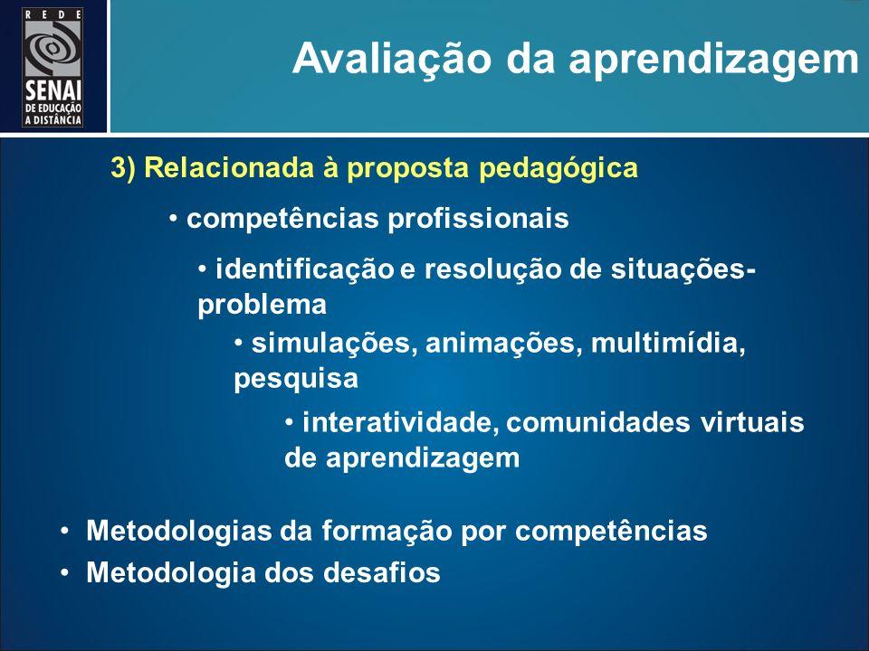 Avaliação da aprendizagem 3) Relacionada à proposta pedagógica competências profissionais identificação e resolução de situações- problema simulações, animações, multimídia, pesquisa interatividade, comunidades virtuais de aprendizagem Metodologias da formação por competências Metodologia dos desafios