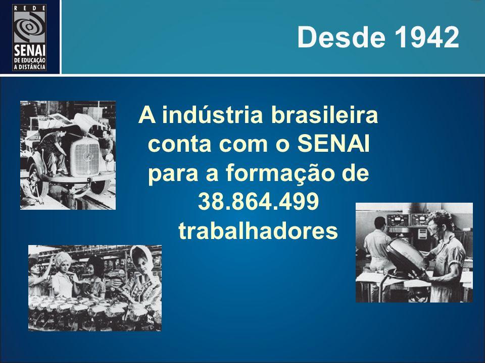 Desde 1942 A indústria brasileira conta com o SENAI para a formação de 38.864.499 trabalhadores