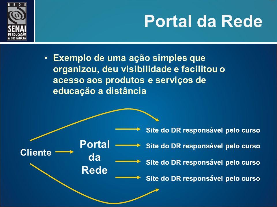 Portal da Rede Cliente Site do DR responsável pelo curso Portal da Rede Exemplo de uma ação simples que organizou, deu visibilidade e facilitou o acesso aos produtos e serviços de educação a distância