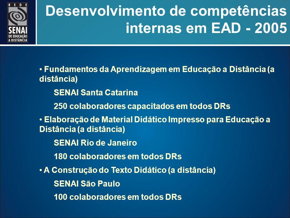 Desenvolvimento de competências internas em EAD - 2005 Fundamentos da Aprendizagem em Educação a Distância (a distância) SENAI Santa Catarina 250 colaboradores capacitados em todos DRs Elaboração de Material Didático Impresso para Educação a Distância (a distância) SENAI Rio de Janeiro 180 colaboradores em todos DRs A Construção do Texto Didático (a distância) SENAI São Paulo 100 colaboradores em todos DRs
