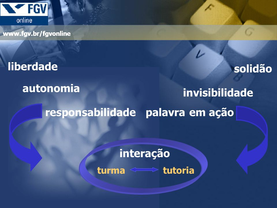 www.fgv.br/fgvonline aluno turma tutoria mentoria coordenação autor helpdesk liberdade e solidão