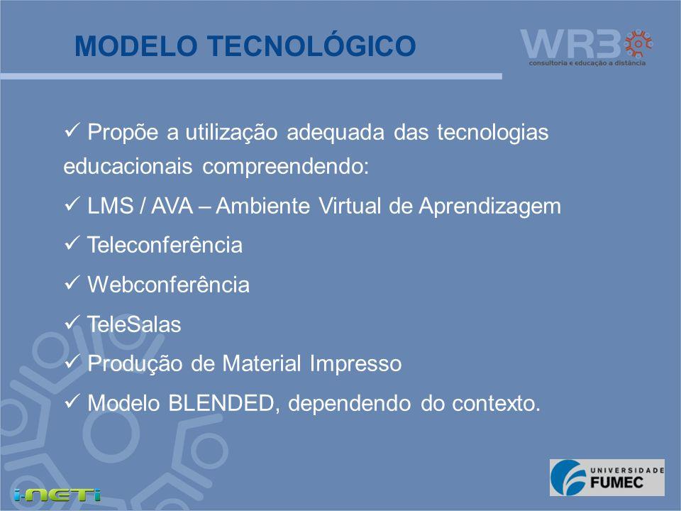 Propõe a utilização adequada das tecnologias educacionais compreendendo: LMS / AVA – Ambiente Virtual de Aprendizagem Teleconferência Webconferência T