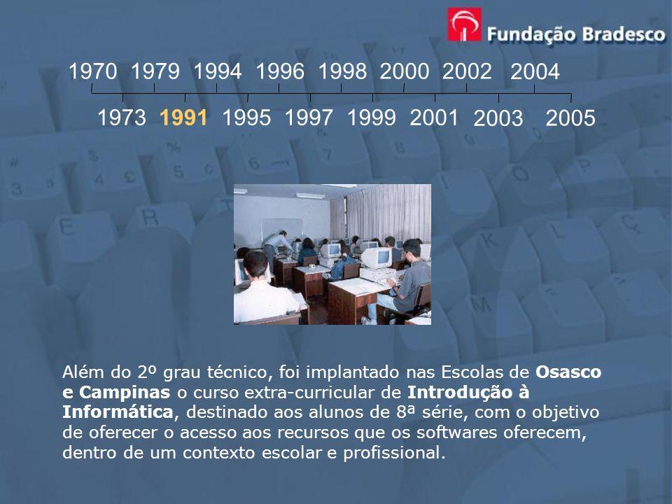 Além do 2º grau técnico, foi implantado nas Escolas de Osasco e Campinas o curso extra-curricular de Introdução à Informática, destinado aos alunos de