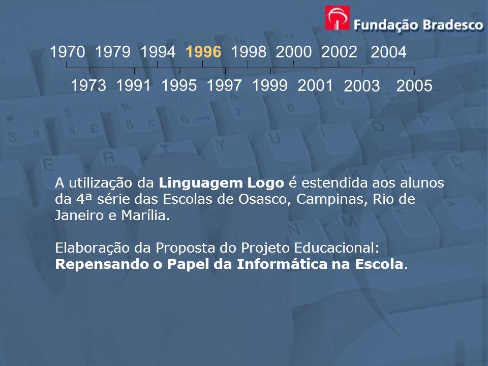 A utilização da Linguagem Logo é estendida aos alunos da 4ª série das Escolas de Osasco, Campinas, Rio de Janeiro e Marília. Elaboração da Proposta do