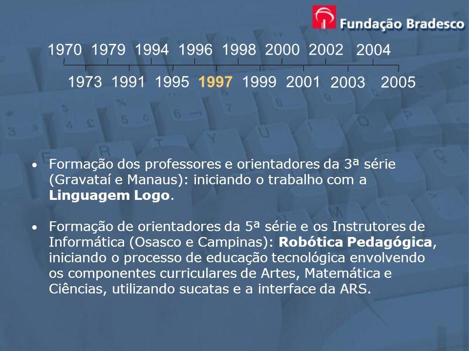 Formação dos professores e orientadores da 3ª série (Gravataí e Manaus): iniciando o trabalho com a Linguagem Logo. Formação de orientadores da 5ª sér