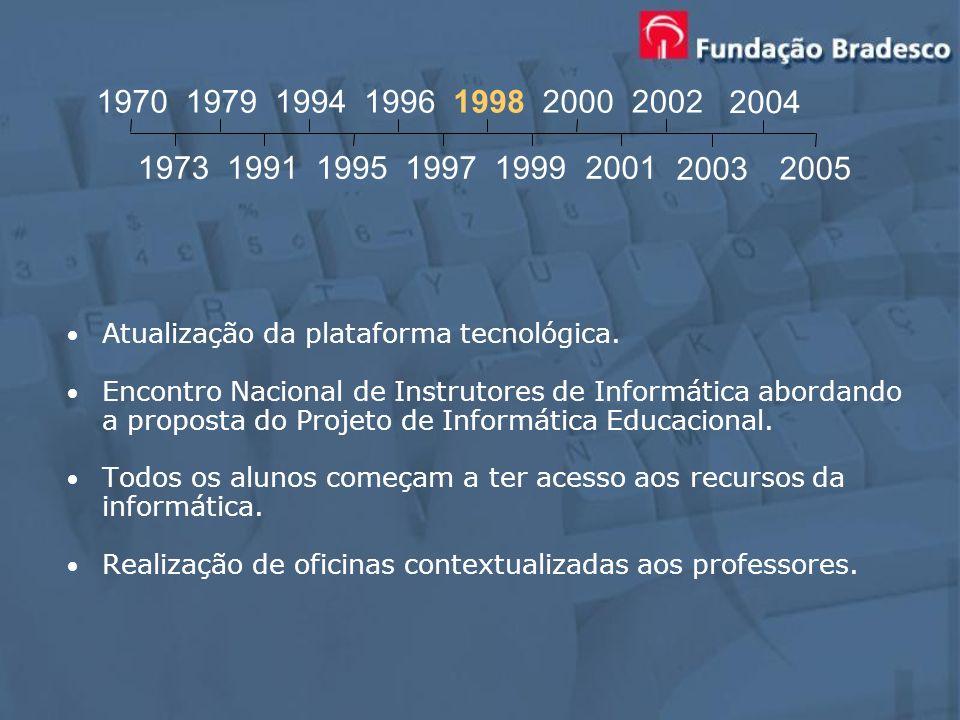 Atualização da plataforma tecnológica. Encontro Nacional de Instrutores de Informática abordando a proposta do Projeto de Informática Educacional. Tod
