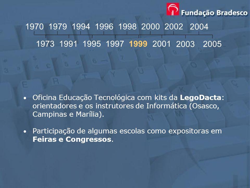 Oficina Educação Tecnológica com kits da LegoDacta: orientadores e os instrutores de Informática (Osasco, Campinas e Marília). Participação de algumas